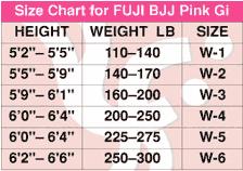 fuji-womens-bjj-gi-size-chart1.png